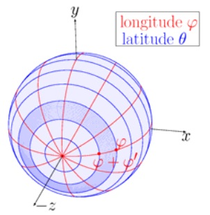 Hough Transform for Plane Detection figure 3