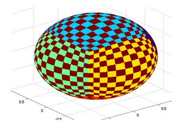 Hough Transform for Plane Detection figure 4