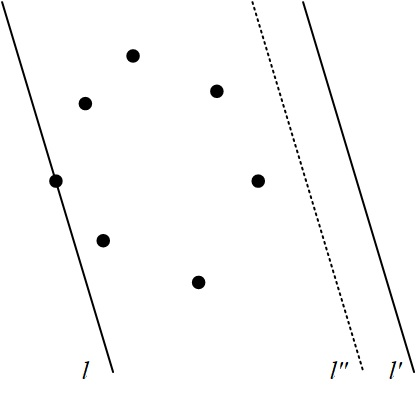 width of a set in the plane figure 1